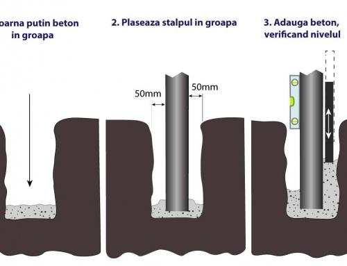 Cum se instaleaza stalpii pentru portile metalice
